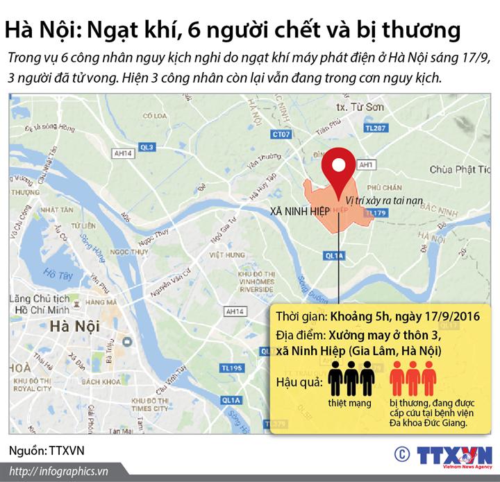 Hà Nội: Ngạt khí, 6 người chết và bị thương