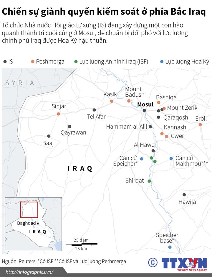 Chiến sự giành quyền kiểm soát ở phía Bắc Iraq