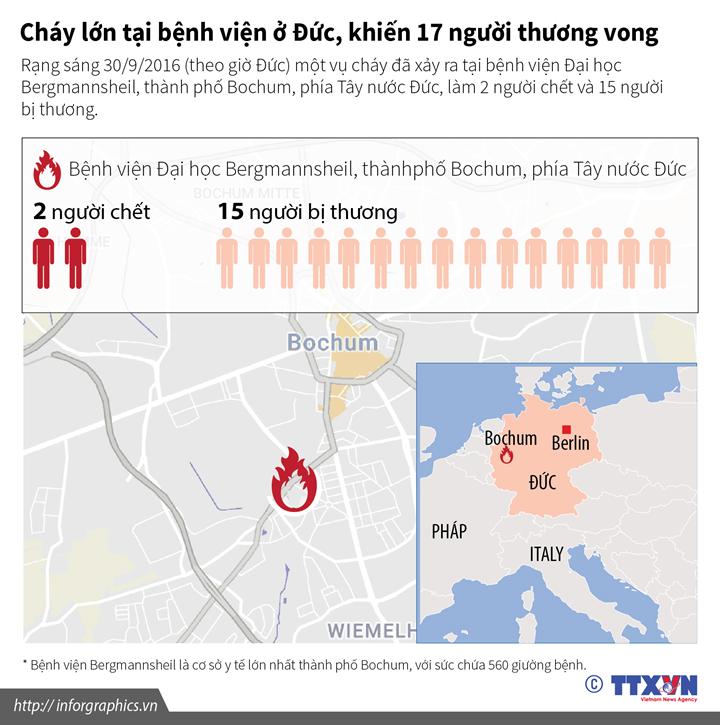 Cháy lớn tại bệnh viện ở Đức, 17 người thương vong