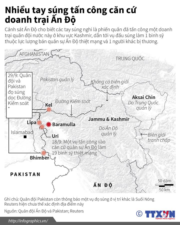 Nhiều tay súng tấn công căn cứ doanh trại Ấn Độ