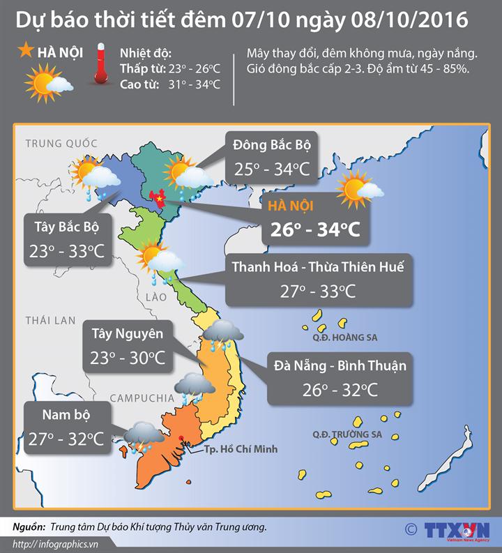 Dự báo thời tiết ngày 8/10: Đà Nẵng đến Bình Thuận có khả năng xảy ra tố lốc và gió giật mạnh