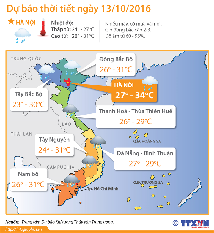 Miền Bắc trời mát, miền Trung mưa rất to