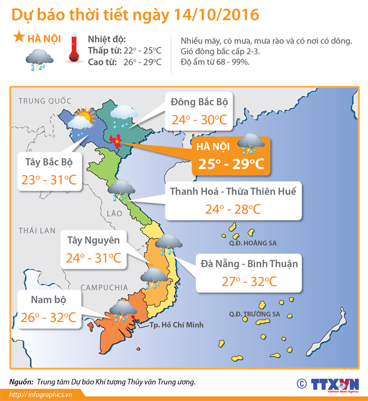 Không khí lạnh tiếp tục ảnh hưởng sâu xuống miền Bắc