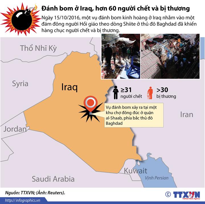 Đánh bom ở Iraq, hơn 60 người chết và bị thương