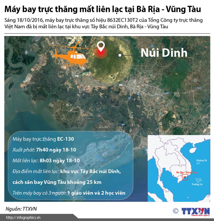 Máy bay trực thăng mất liên lạc tại Bà Rịa - Vũng Tàu