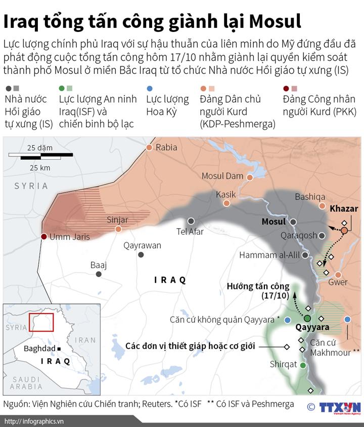 Iraq tổng tấn công giành lại Mosul