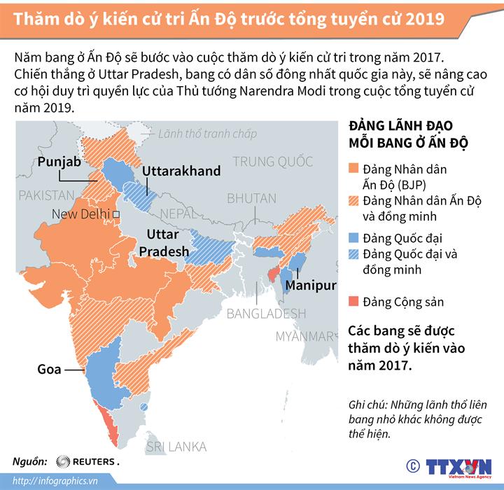 Thăm dò ý kiến cử tri Ấn Độ trước tổng tuyển cử 2019