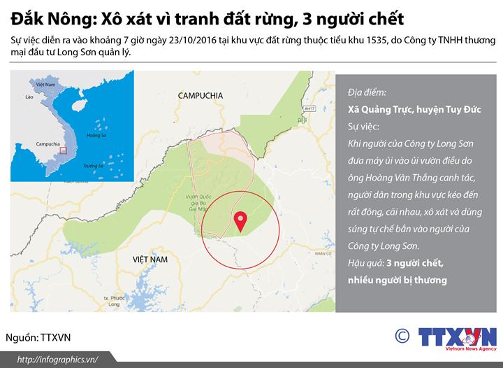 Đắk Nông: Xô xát vì tranh đất rừng, 3 người chết