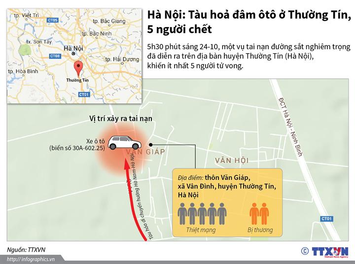 Hà Nội: Tàu hỏa đâm ô tô ở Thường Tín, 5 người chết