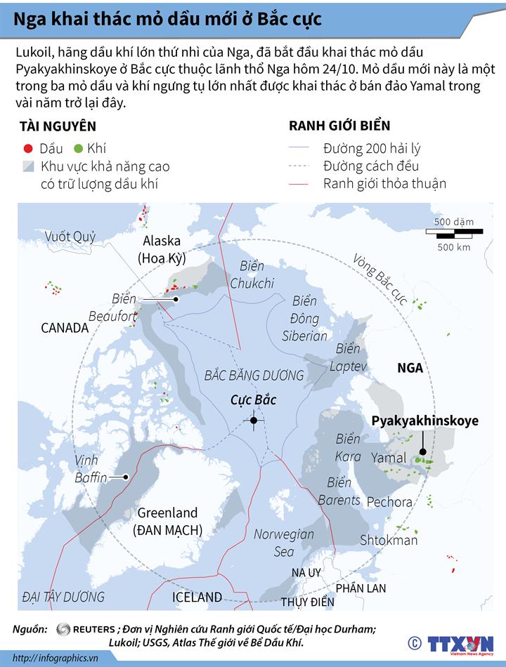 Nga khai thác mỏ dầu mới ở Bắc cực