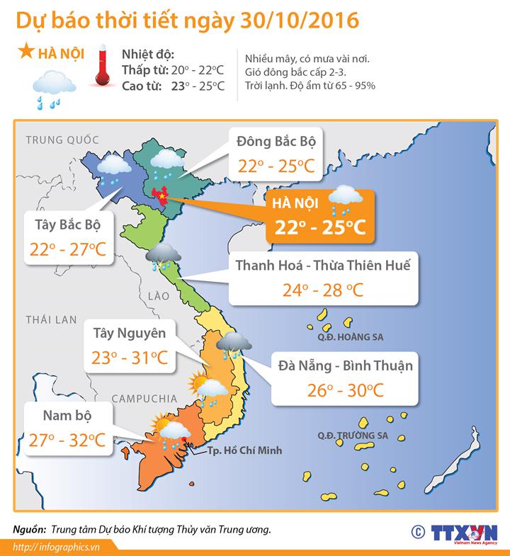 Dự báo thời tiết ngày 30/10: Không khí lạnh tăng cường ở Bắc Bộ và Bắc Trung Bộ