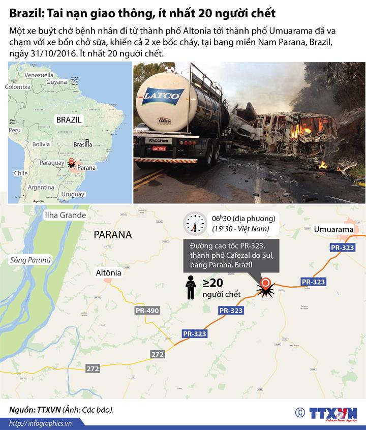 Brazil: Tai nạn giao thông, ít nhất 20 người chết