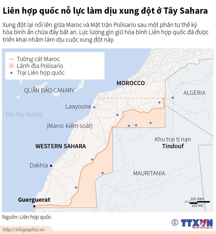Liên hợp quốc nỗ lực làm dịu xung đột ở Tây Sahara