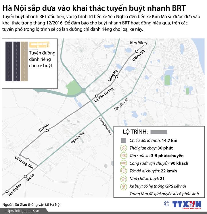 Hà Nội sắp đưa vào khai thác tuyến buýt nhanh BRT