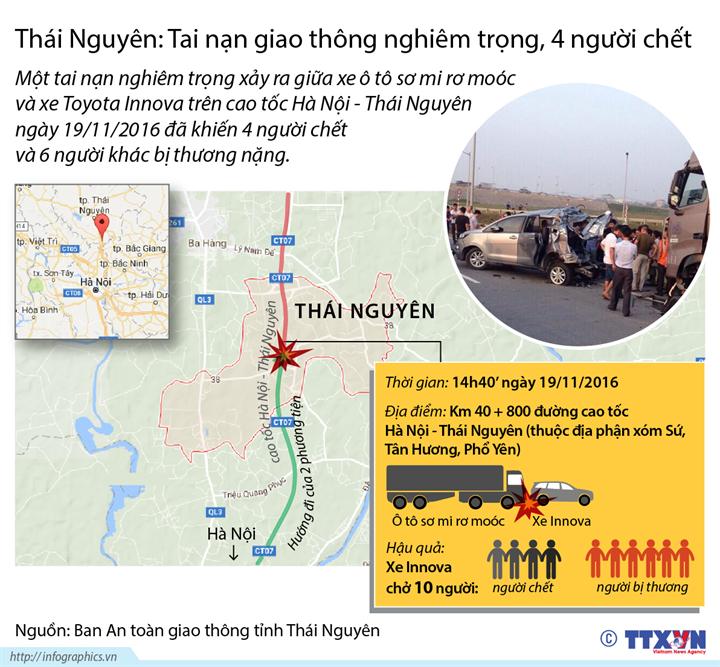 Thái Nguyên: Tai nạn giao thông nghiêm trọng, 4 người chết