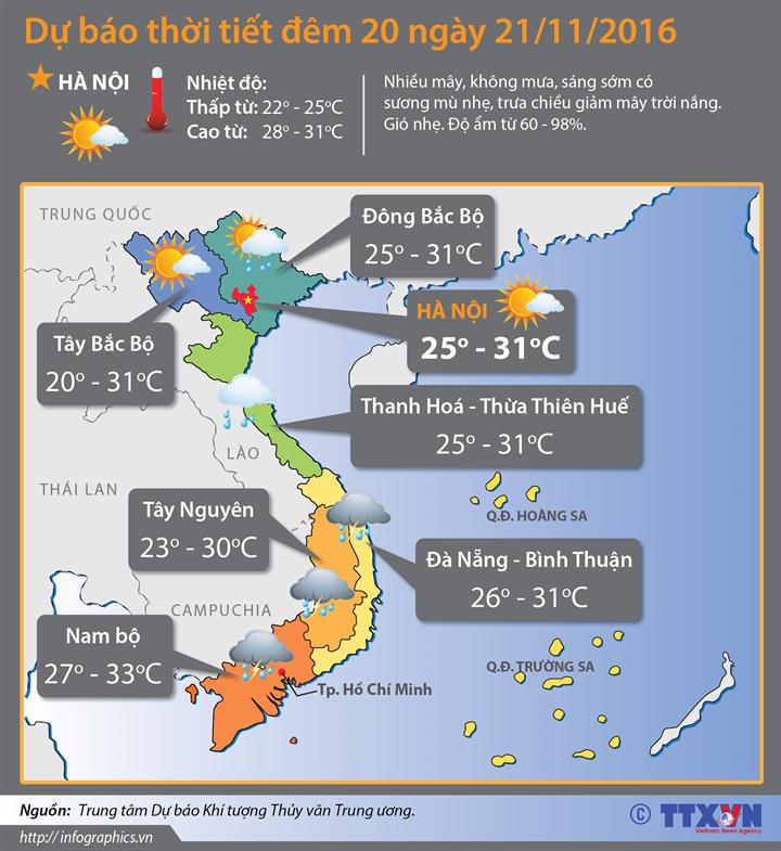 Dự báo thời tiết đêm 20 ngày 21/11: Bắc Bộ tiếp tục nắng nóng