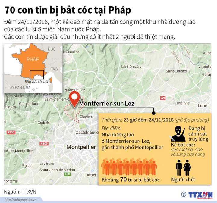 70 con tin bị bắt cóc tại Pháp