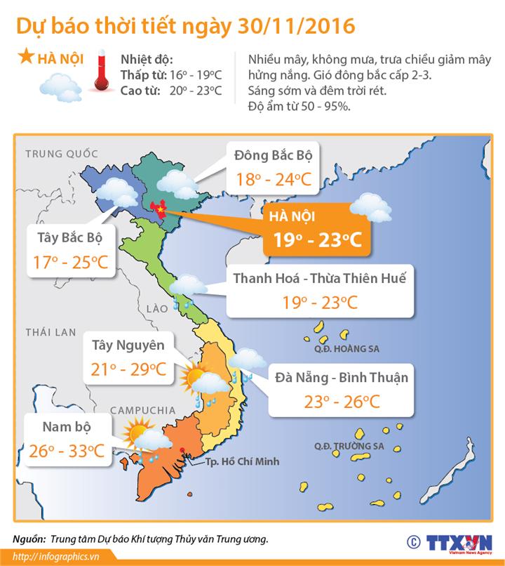 Dự báo thời tiết ngày 30/11/2016: Bắc bộ hửng nắng, Trung bộ mưa diện rộng