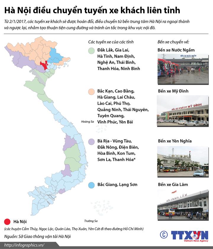 Hà Nội điều chuyển tuyến xe khách liên tỉnh