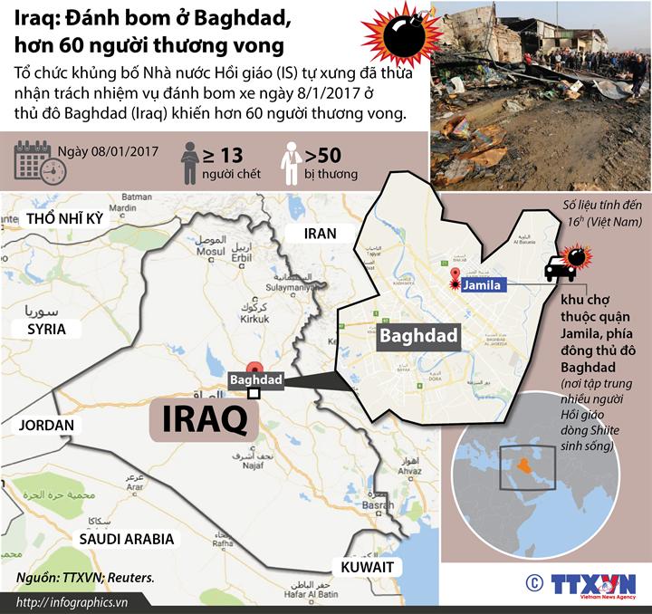 Iraq: Đánh bom ở Baghdad, hơn 60 người thương vong