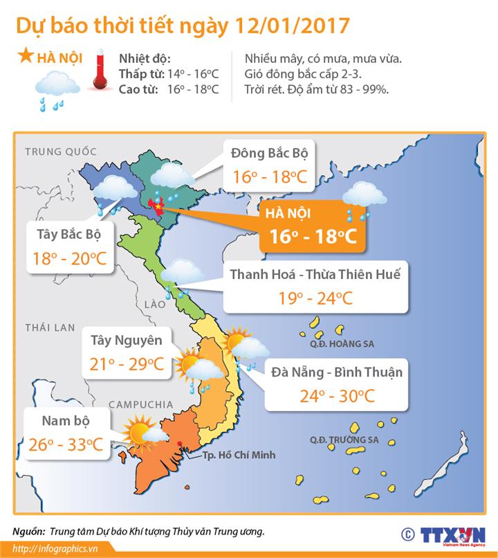 Dự báo thời tiết ngày 12/1: Bắc Bộ và Bắc Trung Bộ tiếp tục mưa