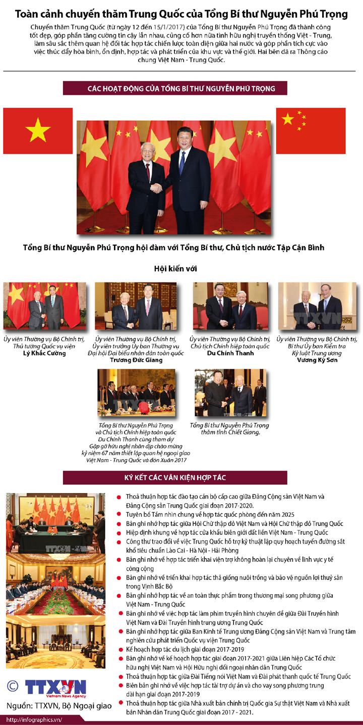 Toàn cảnh chuyến thăm Trung Quốc của Tổng Bí thư Nguyễn Phú Trọng