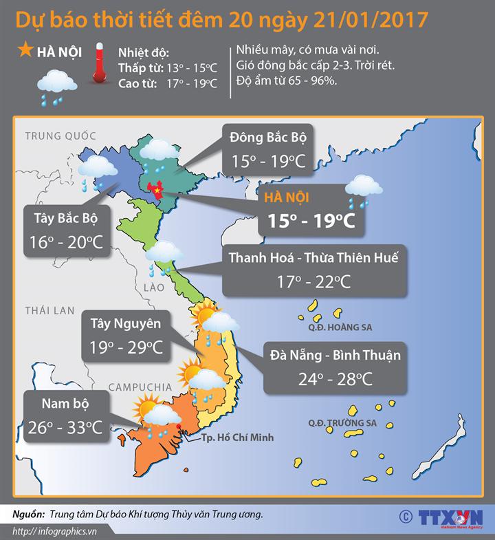 Dự báo thời tiết đêm 20 ngày 21/1/2017: Bắc Bộ trời rét, vùng núi có nơi rét đậm