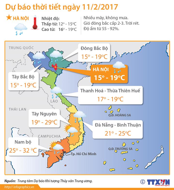 Dự báo thời tiết ngày 11/2: Miền Bắc tiếp tục mưa rét, vùng núi có nơi rét hại