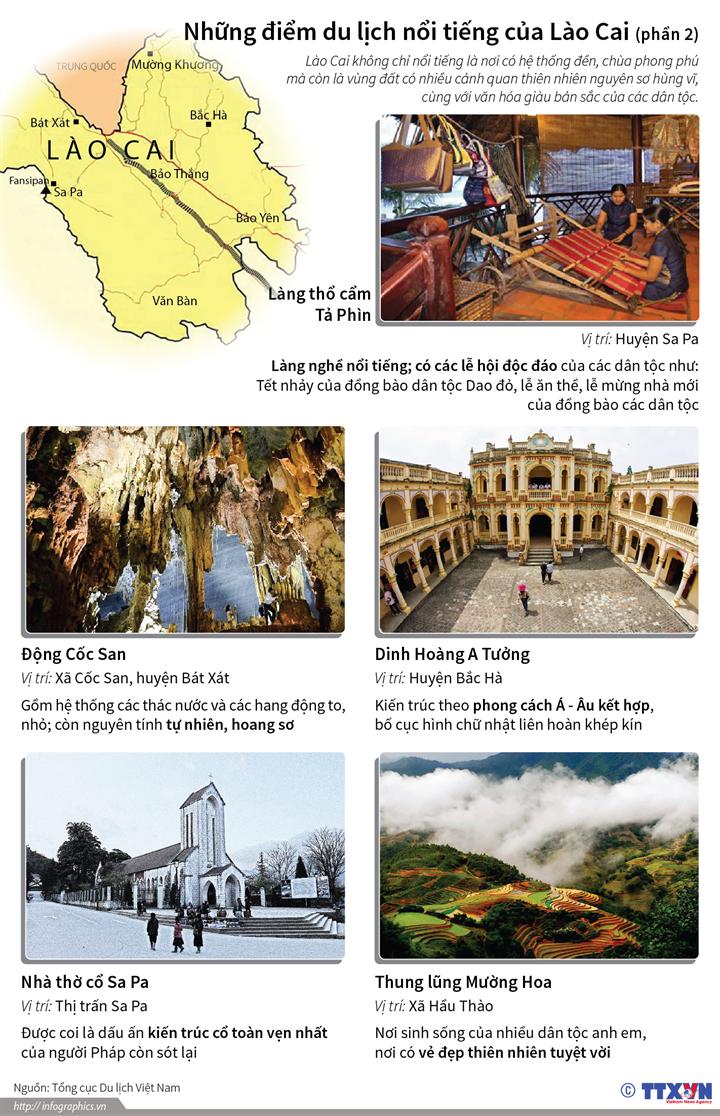 Những điểm du lịch nổi tiếng của Lào Cai (Phần 2)