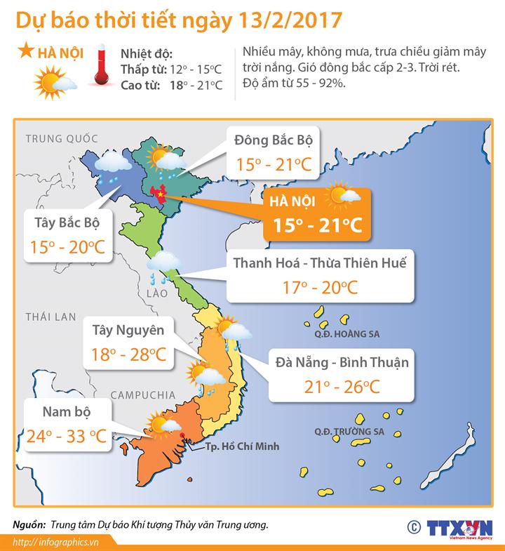 Dự báo thời tiết 13/2/2017: Bắc Bộ ngày hửng nắng, đêm rét đậm