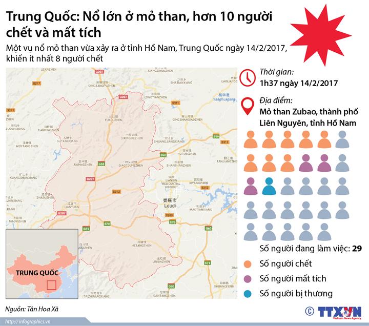 Trung Quốc: Nổ lớn ở mỏ than, hơn 10 người chết và mất tích