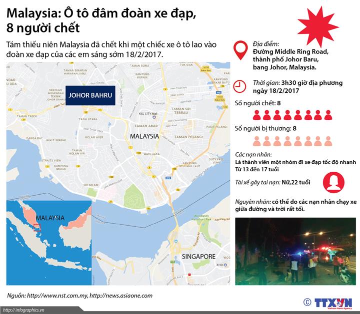 Malaysia: Ô tô đâm đoàn xe đạp,  8 người chết