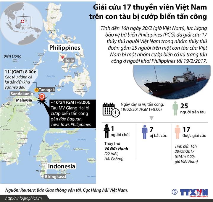Giải cứu 17 thuyền viên Việt Nam trên con tàu bị cướp biển tấn công