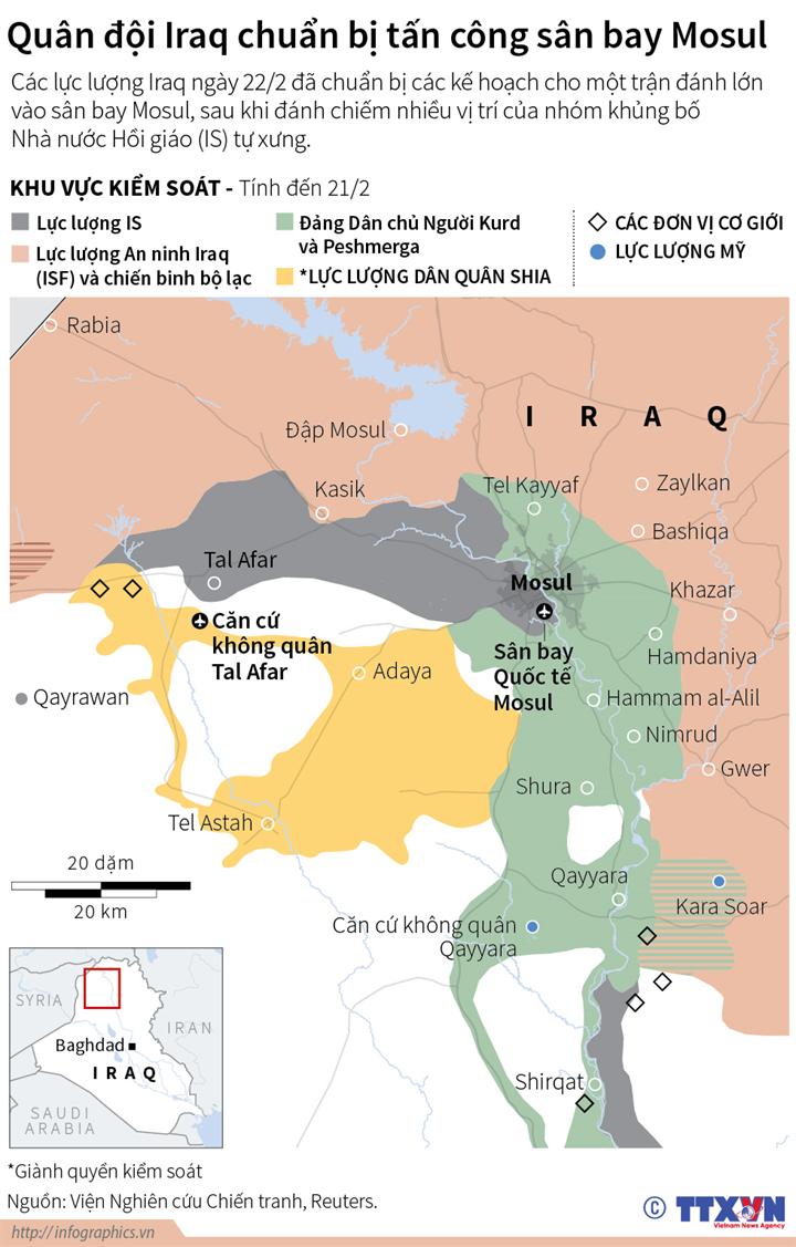 Quân đội Iraq chuẩn bị tấn công sân bay Mosul