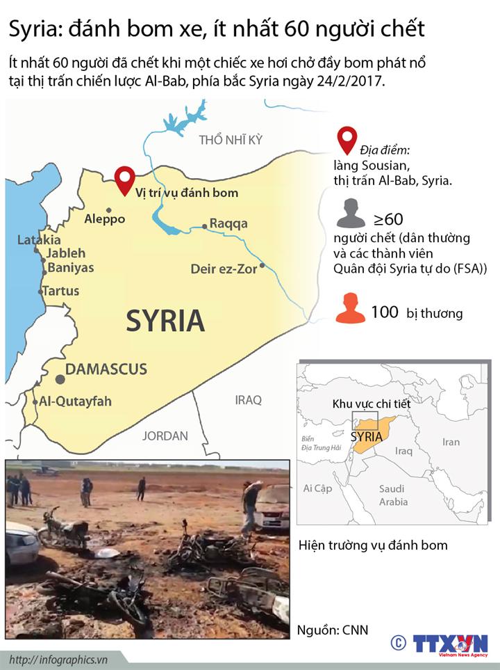 Syria: đánh bom xe, ít nhất 160 người chết và bị thương