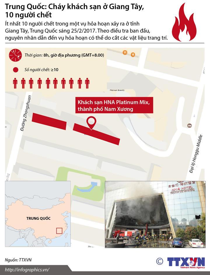 Trung Quốc: Cháy khách sạn ở Giang Tây, 10 người chết