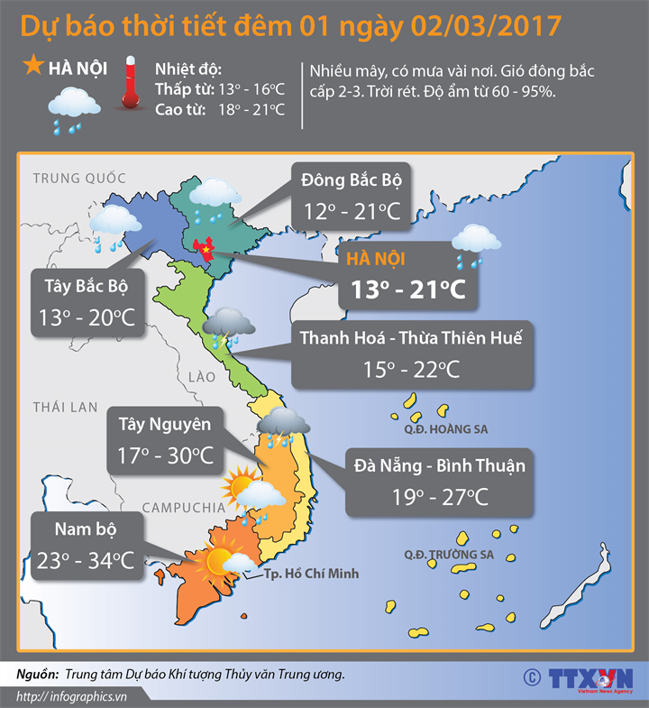 Dự báo thời tiết đêm 1 ngày 2/3/2017: Ngày mai Bắc Bộ mưa rét