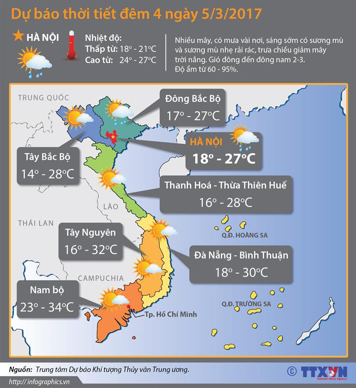 Dự báo thời tiết đêm 3 ngày 4/3:  Đông Bắc Bộ vẫn rét về đêm và sáng sớm