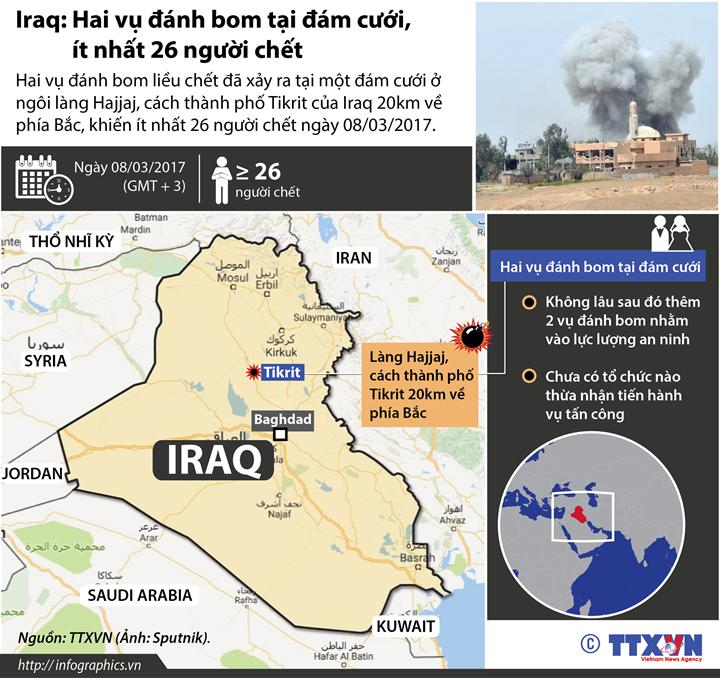 Iraq: Hai vụ đánh bom tại đám cưới, ít nhất 26 người chết