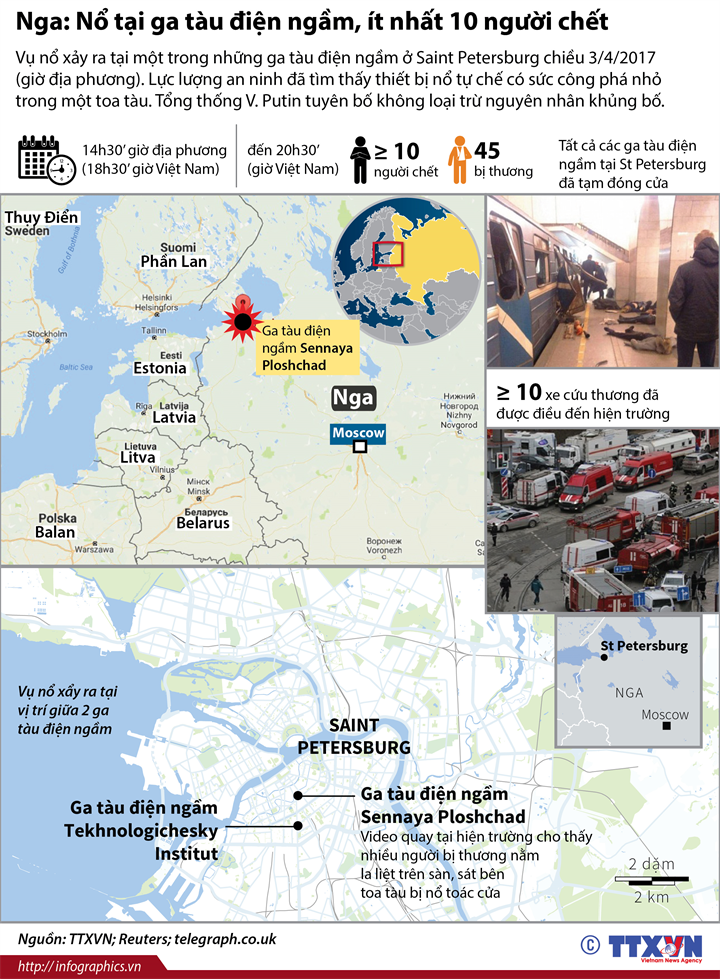 Nga: Nổ tại ga tàu điện ngầm, ít nhất 10 người chết