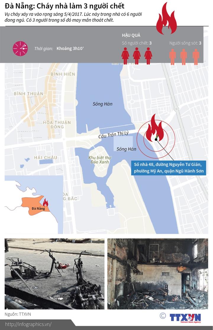 Đà Nẵng: Cháy nhà làm 3 người chết