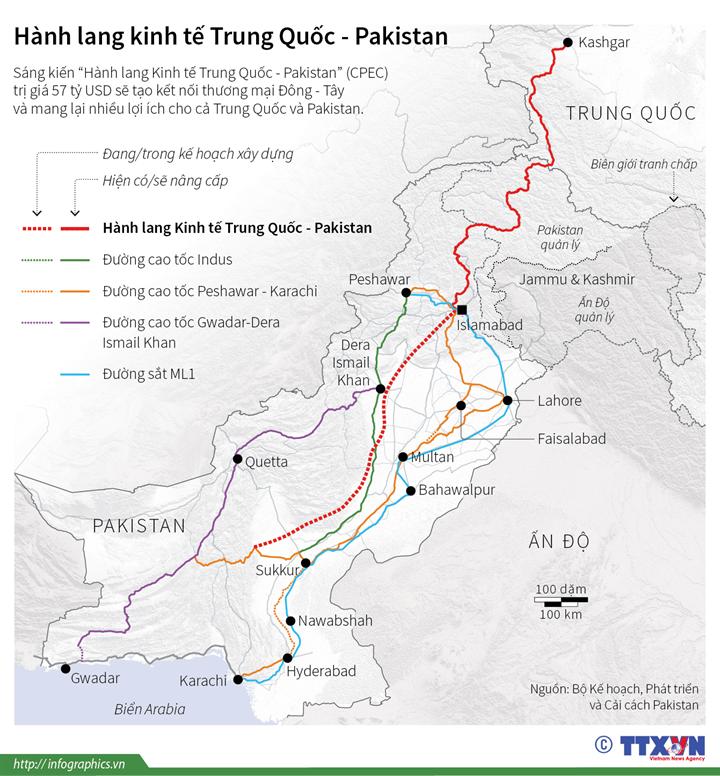 Hành lang kinh tế Trung Quốc - Pakistan