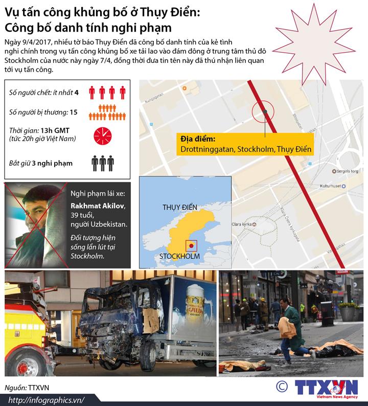 Vụ tấn công khủng bố ở Thụy Điển: Công bố danh tính nghi phạm
