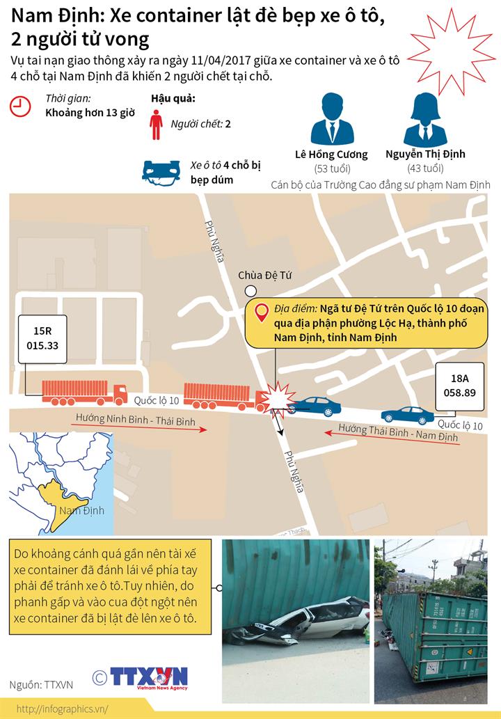 Nam Định: Xe container lật đè bẹp xe ô tô, 2 người tử vong