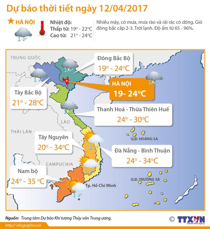 Dự báo thời tiết ngày 12/4: Bắc Bộ chuyển lạnh