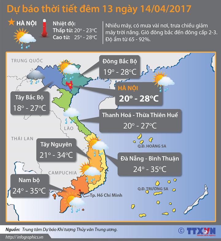 Dự báo thời tiết đêm 13 ngày 14/04/2017: Miền Bắc tăng nhiệt, trời nắng