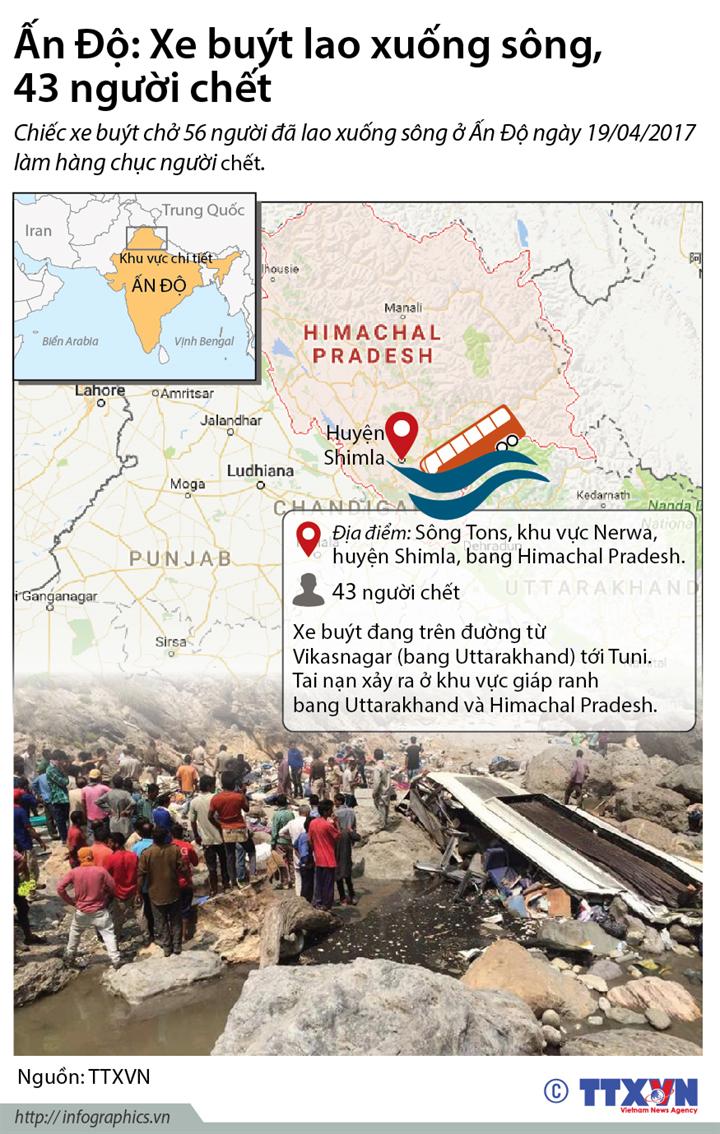 Ấn Độ: Xe buýt lao xuống sông, 43 người chết