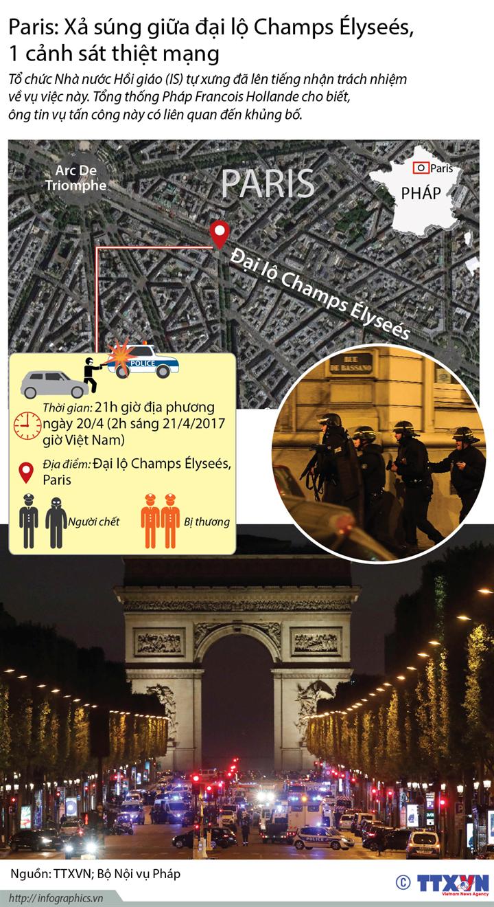 Paris: Xả súng giữa đại lộ Champs Élyseés, 1 cảnh sát thiệt mạng