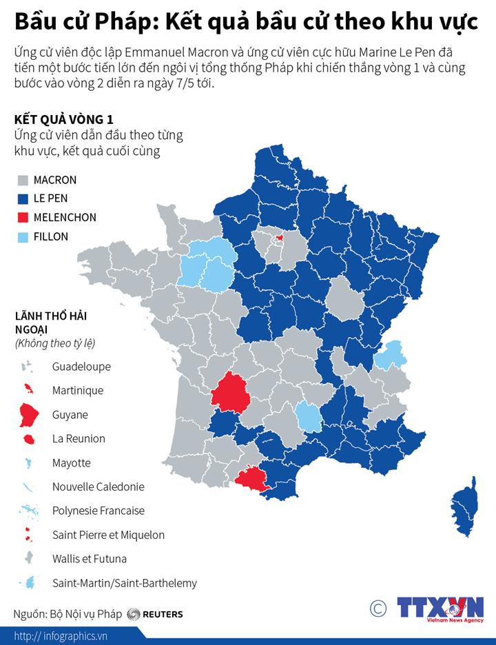 Bầu cử Pháp: Kết quả bầu cử theo khu vực