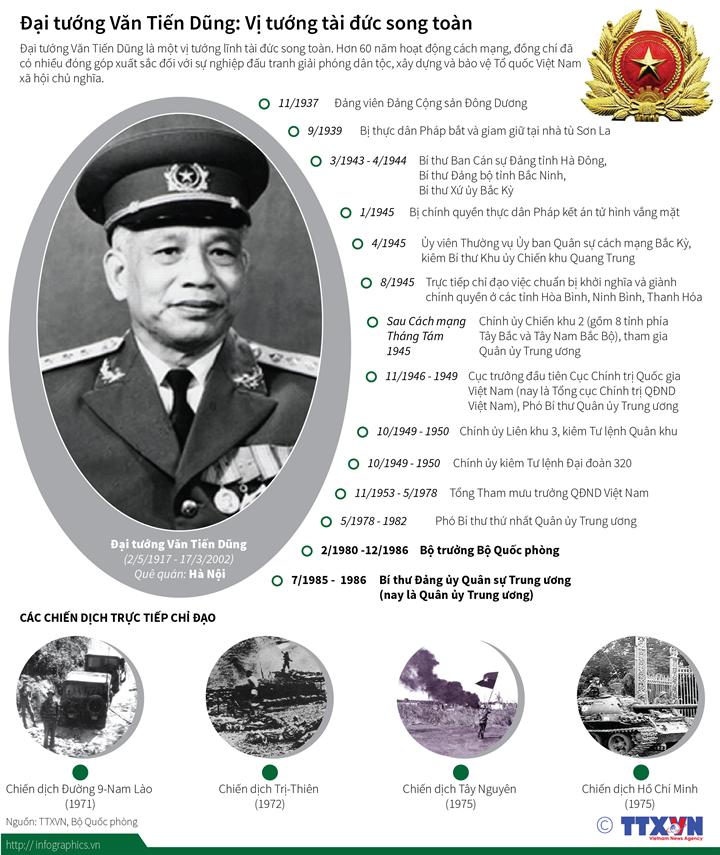 Đại tướng Văn Tiến Dũng: Người cộng sản suốt đời vì nước, vì dân